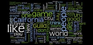 Word cloud of amarez.com, generated by Wordle, June 2014
